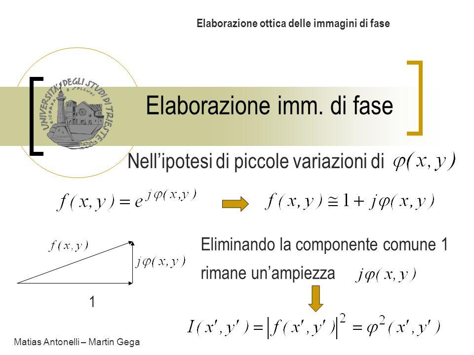 Elaborazione imm. di fase Elaborazione ottica delle immagini di fase Eliminando la componente comune 1 rimane unampiezza Matias Antonelli – Martin Geg
