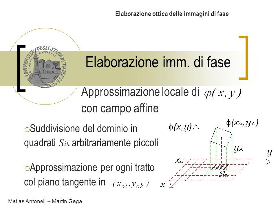 Elaborazione imm. di fase Elaborazione ottica delle immagini di fase Suddivisione del dominio in quadrati S ik arbitrariamente piccoli Approssimazione