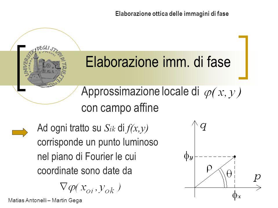 Elaborazione imm. di fase Elaborazione ottica delle immagini di fase Ad ogni tratto su S ik di f(x,y) corrisponde un punto luminoso nel piano di Fouri