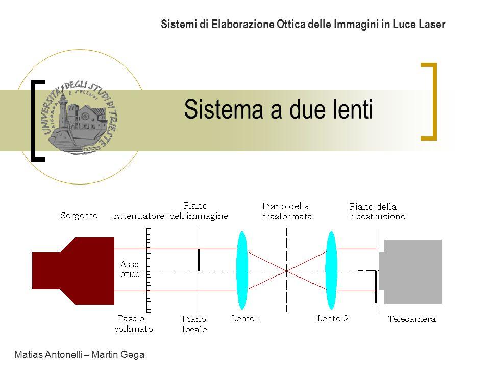 Sistema a due lenti Sistemi di Elaborazione Ottica delle Immagini in Luce Laser Matias Antonelli – Martin Gega