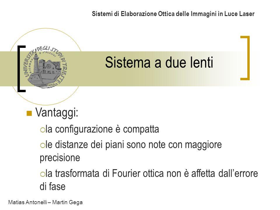 Sistema a due lenti Sistemi di Elaborazione Ottica delle Immagini in Luce Laser Vantaggi: la configurazione è compatta le distanze dei piani sono note