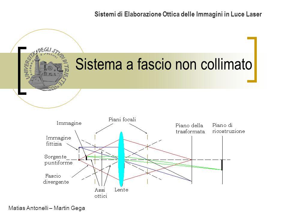Sistema a fascio non collimato Sistemi di Elaborazione Ottica delle Immagini in Luce Laser Matias Antonelli – Martin Gega