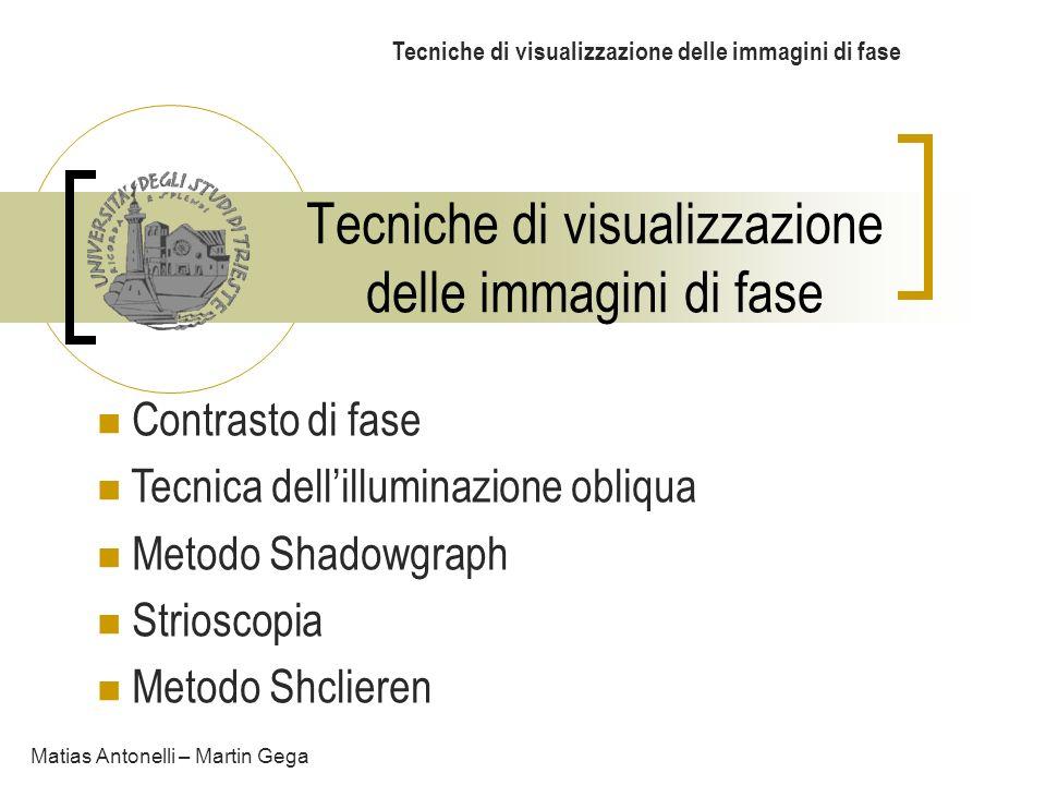 Tecniche di visualizzazione delle immagini di fase Contrasto di fase Tecnica dellilluminazione obliqua Metodo Shadowgraph Strioscopia Metodo Shclieren