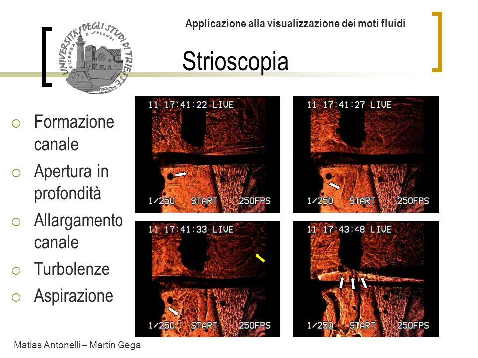 Strioscopia Applicazione alla visualizzazione dei moti fluidi Matias Antonelli – Martin Gega Formazione canale Apertura in profondità Allargamento can