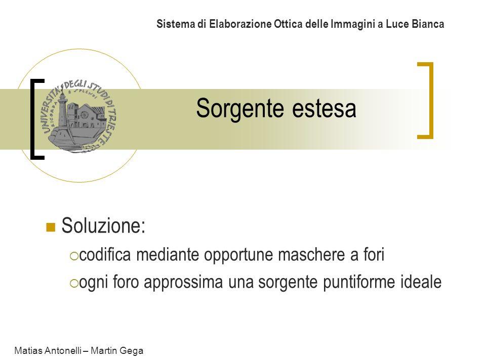 Sorgente estesa Sistema di Elaborazione Ottica delle Immagini a Luce Bianca Soluzione: codifica mediante opportune maschere a fori ogni foro approssim