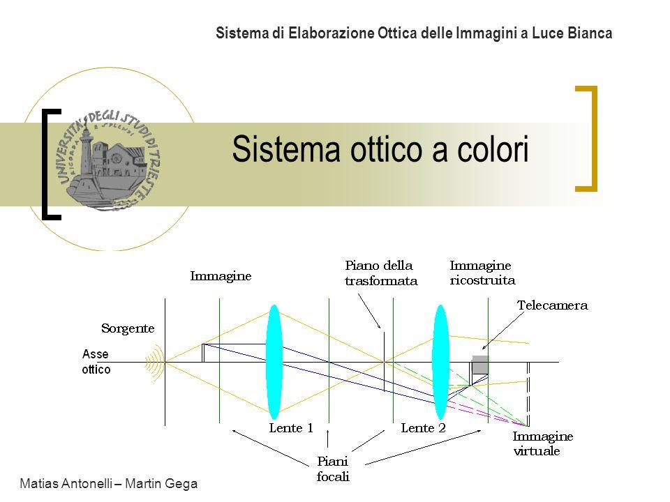 Sistema ottico a colori Sistema di Elaborazione Ottica delle Immagini a Luce Bianca Matias Antonelli – Martin Gega