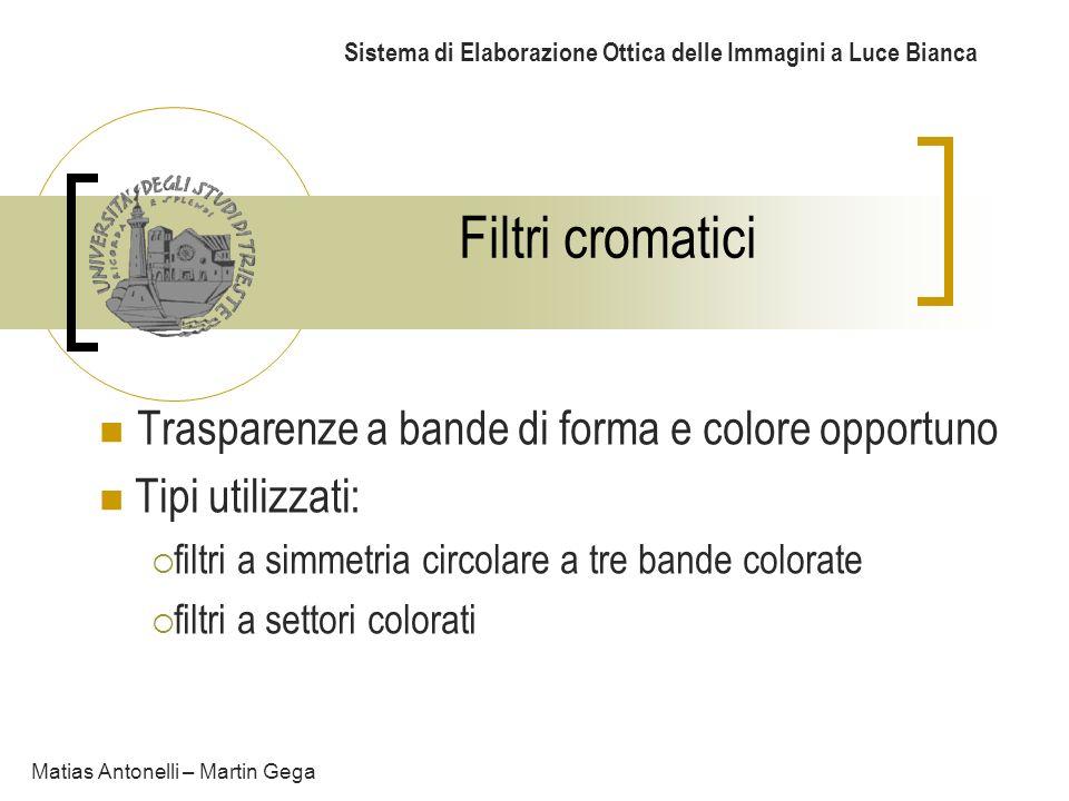 Filtri cromatici Sistema di Elaborazione Ottica delle Immagini a Luce Bianca Trasparenze a bande di forma e colore opportuno Tipi utilizzati: filtri a