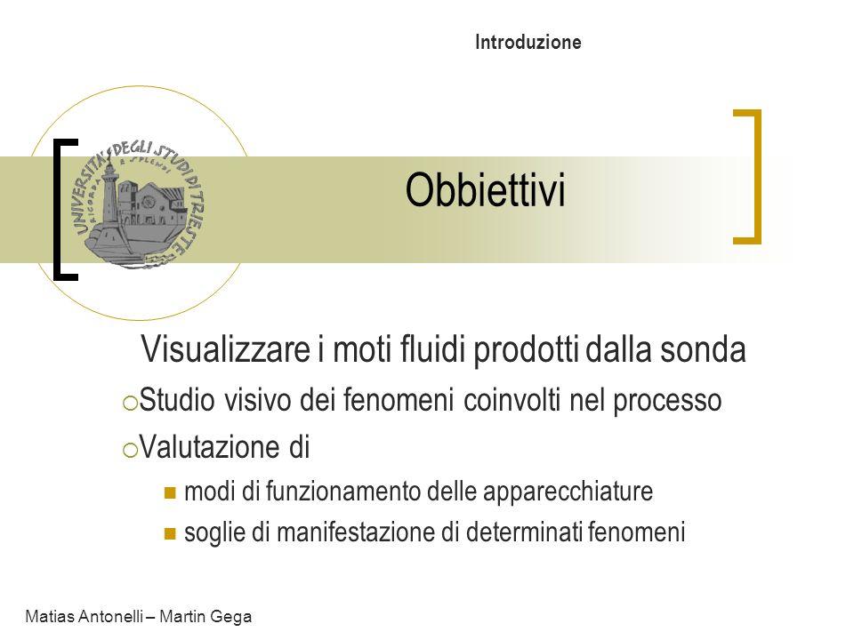 Obbiettivi Visualizzare i moti fluidi prodotti dalla sonda Matias Antonelli – Martin Gega Introduzione Importante per Utilizzo maggiormente consapevole e meno invasivo dellapparecchiatura Confronto tra macchine diverse