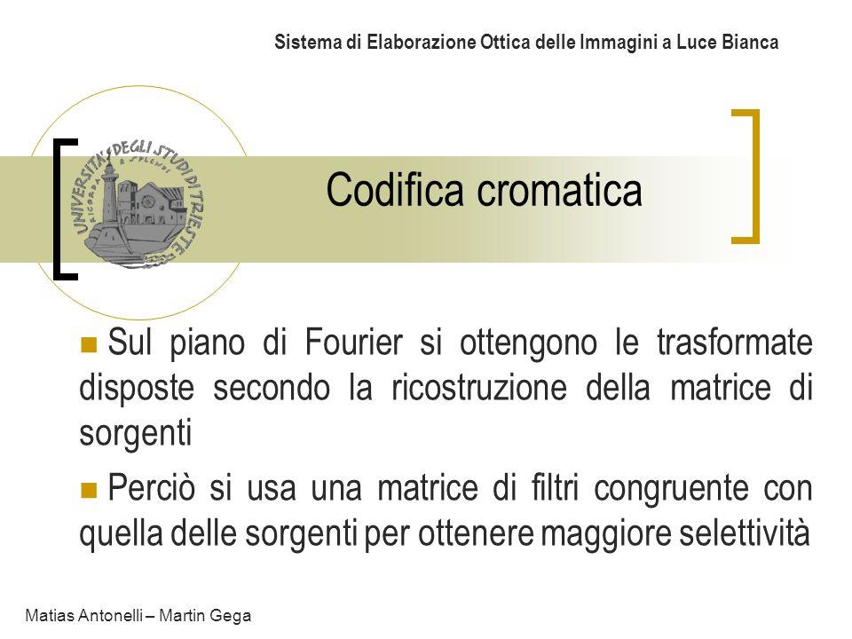 Codifica cromatica Sistema di Elaborazione Ottica delle Immagini a Luce Bianca Sul piano di Fourier si ottengono le trasformate disposte secondo la ri