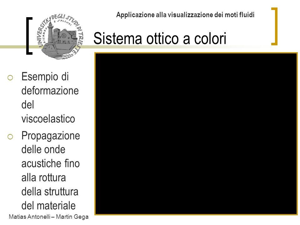 Sistema ottico a colori Applicazione alla visualizzazione dei moti fluidi Matias Antonelli – Martin Gega Esempio di deformazione del viscoelastico Pro