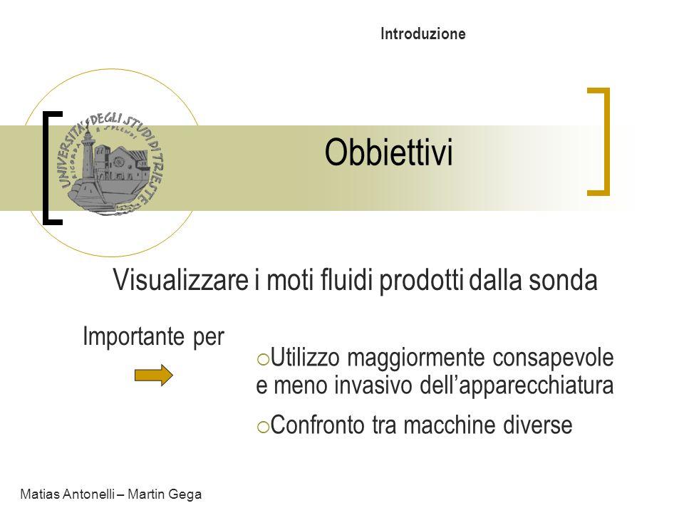 Obbiettivi Visualizzare i moti fluidi prodotti dalla sonda Matias Antonelli – Martin Gega Introduzione Importante per Utilizzo maggiormente consapevol
