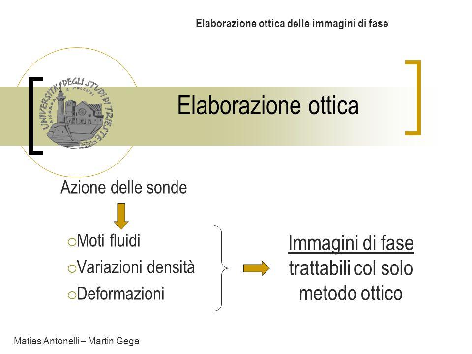 Elaborazione ottica Elaborazione ottica delle immagini di fase Azione delle sonde Moti fluidi Variazioni densità Deformazioni Matias Antonelli – Marti