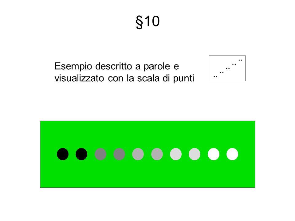 Esempio descritto a parole e visualizzato con la scala di punti §10