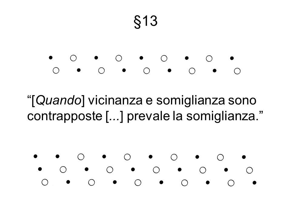 [Quando] vicinanza e somiglianza sono contrapposte [...] prevale la somiglianza. §13