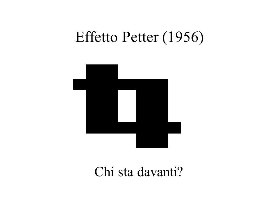 Effetto Petter (1956) Chi sta davanti?