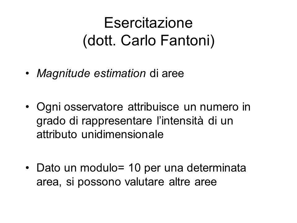 Esercitazione (dott. Carlo Fantoni) Magnitude estimation di aree Ogni osservatore attribuisce un numero in grado di rappresentare lintensità di un att