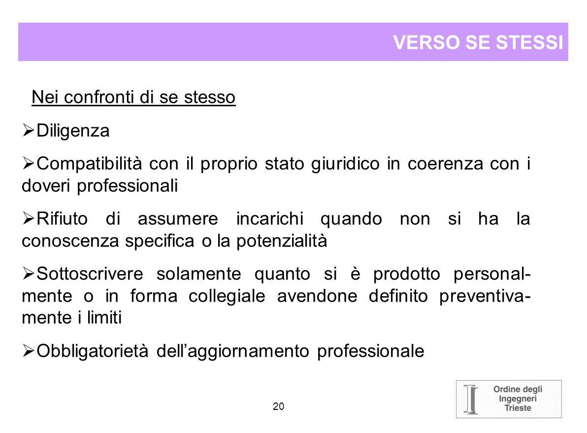 19 IL CODICE DEONTOLOGICO DEGLI INGEGNERI ITALIANI Il Codice Deontologico si sviluppa in più direttrici: I rapporti verso se stesso I rapporti con la