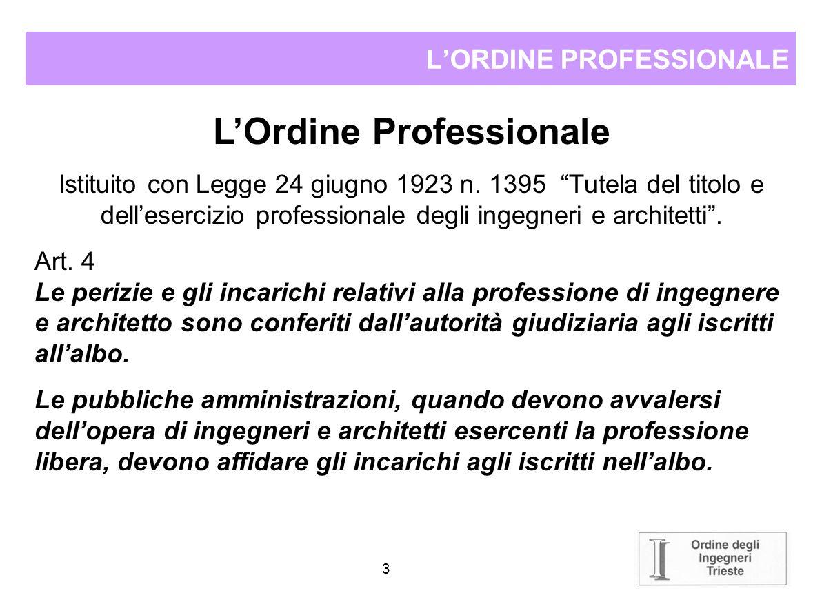 2 La libera professione Il lavoro nelle aziende (pubbliche o private)