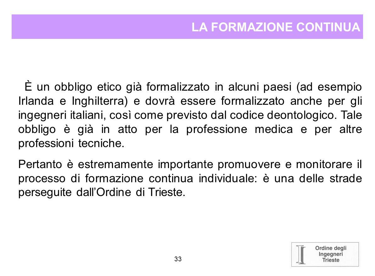 32 LEUROPA (indagine conoscitiva del dic. 2005 - Lubiana) 4.01: Le tariffe professionali sono regolate per legge o sono libere? 4.02: Le tariffe sono