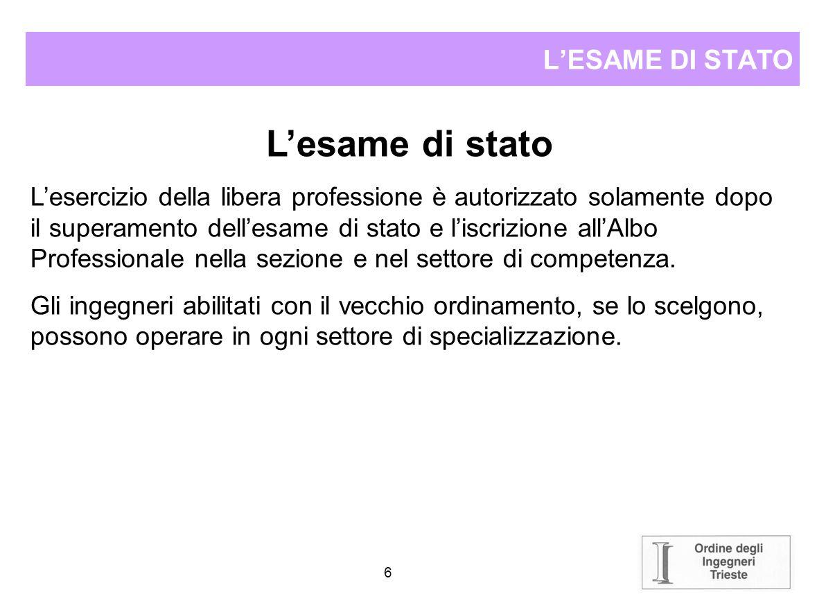 5 LALBO LAlbo Professionale LAlbo professionale è suddiviso in due sezioni e tre settori: Sezione A: per la laurea specialistica Sezione B: per la lau