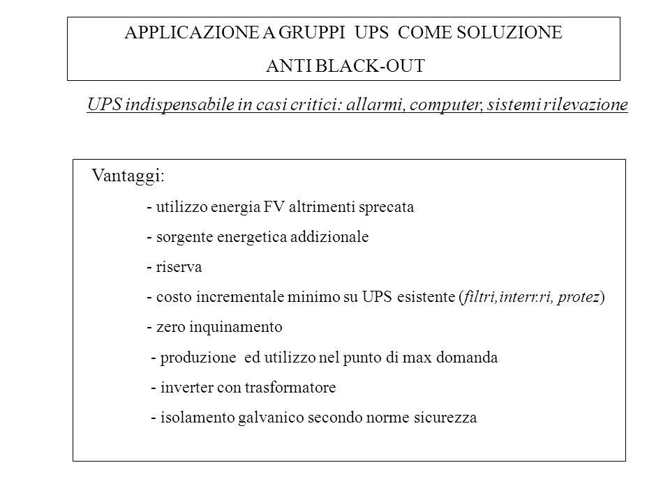 APPLICAZIONE A GRUPPI UPS COME SOLUZIONE ANTI BLACK-OUT Vantaggi: - utilizzo energia FV altrimenti sprecata - sorgente energetica addizionale - riserv