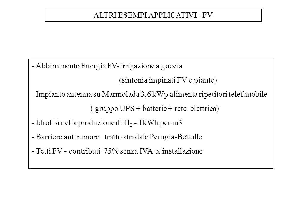 ALTRI ESEMPI APPLICATIVI - FV - Abbinamento Energia FV-Irrigazione a goccia (sintonia impinati FV e piante) - Impianto antenna su Marmolada 3,6 kWp al