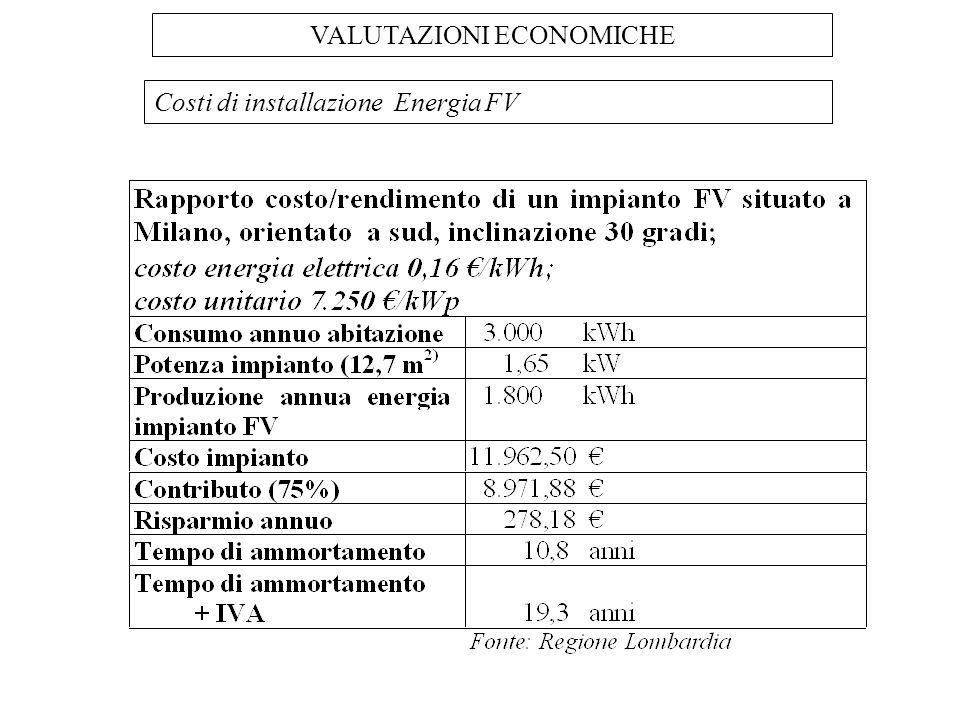 VALUTAZIONI ECONOMICHE Costi di installazione Energia FV