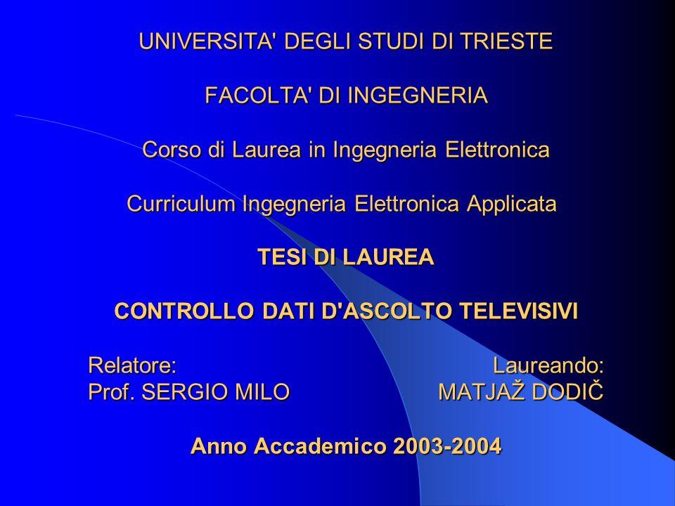 UNIVERSITA' DEGLI STUDI DI TRIESTE FACOLTA' DI INGEGNERIA Corso di Laurea in Ingegneria Elettronica Curriculum Ingegneria Elettronica Applicata TESI D