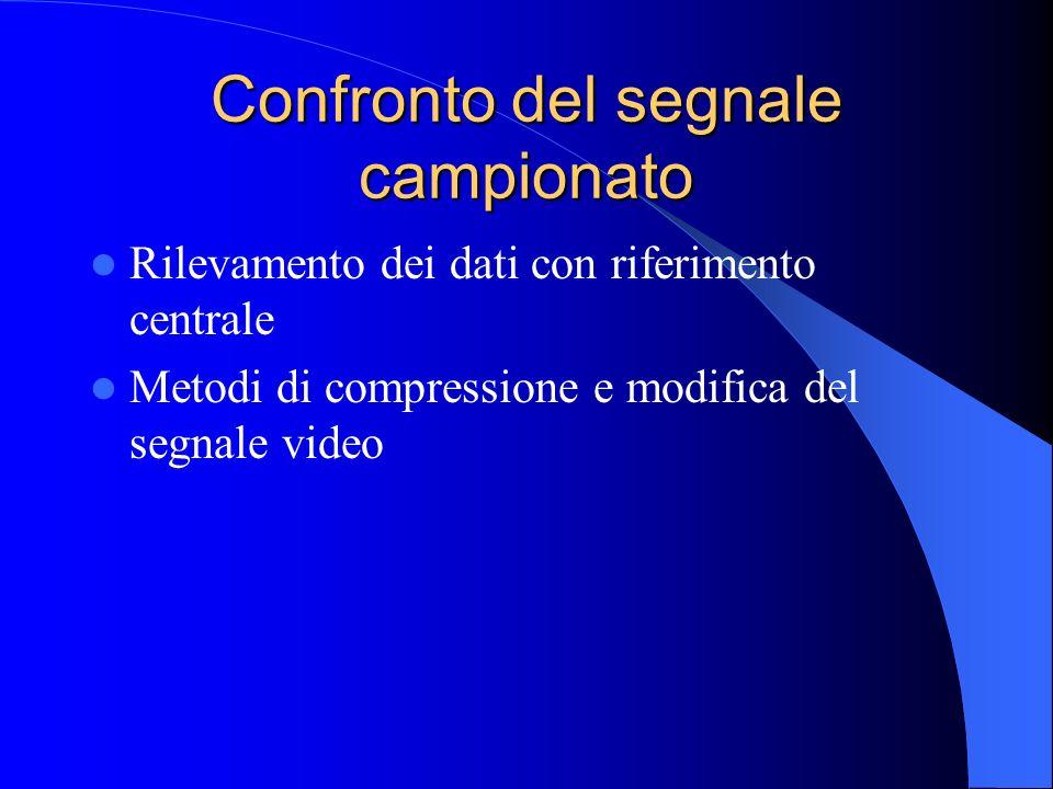 Confronto del segnale campionato Rilevamento dei dati con riferimento centrale Metodi di compressione e modifica del segnale video