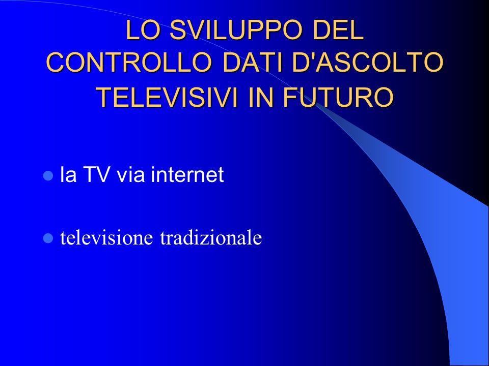 LO SVILUPPO DEL CONTROLLO DATI D'ASCOLTO TELEVISIVI IN FUTURO la TV via internet televisione tradizionale
