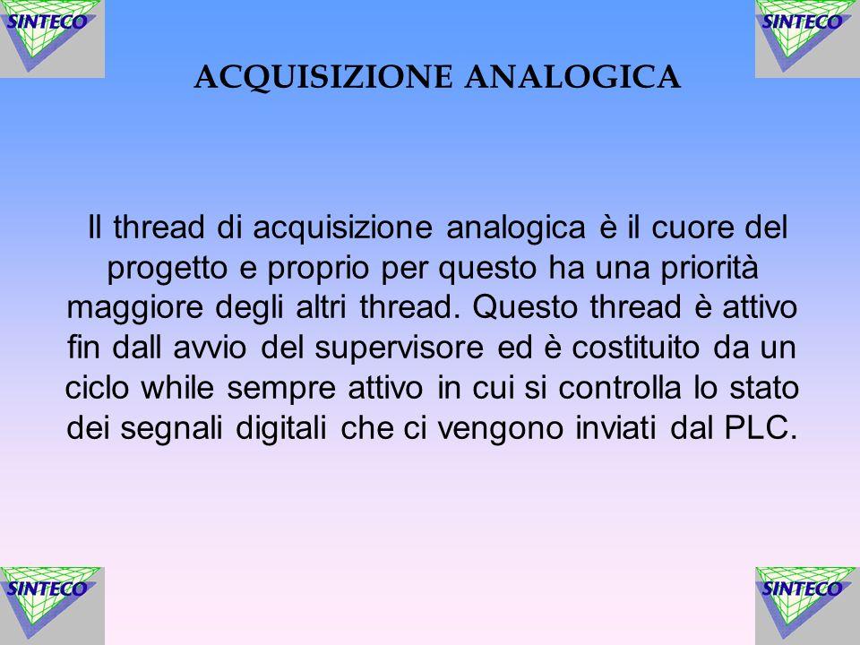 ACQUISIZIONE ANALOGICA Il thread di acquisizione analogica è il cuore del progetto e proprio per questo ha una priorità maggiore degli altri thread.