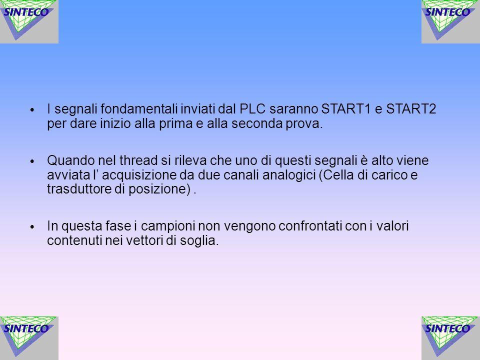 I segnali fondamentali inviati dal PLC saranno START1 e START2 per dare inizio alla prima e alla seconda prova.