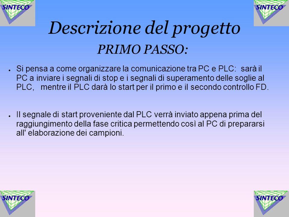 Descrizione del progetto PRIMO PASSO: Si pensa a come organizzare la comunicazione tra PC e PLC: sarà il PC a inviare i segnali di stop e i segnali di superamento delle soglie al PLC, mentre il PLC darà lo start per il primo e il secondo controllo FD.