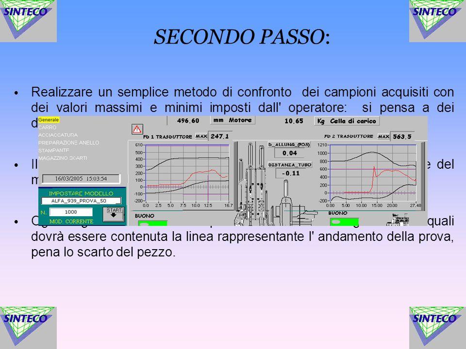 SECONDO PASSO: Realizzare un semplice metodo di confronto dei campioni acquisiti con dei valori massimi e minimi imposti dall operatore: si pensa a dei diagrammi FD.