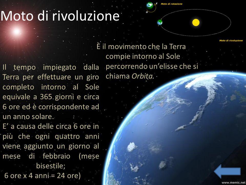 Moto di rivoluzione È il movimento che la Terra compie intorno al Sole percorrendo unelisse che si chiama Orbita. Il tempo impiegato dalla Terra per e