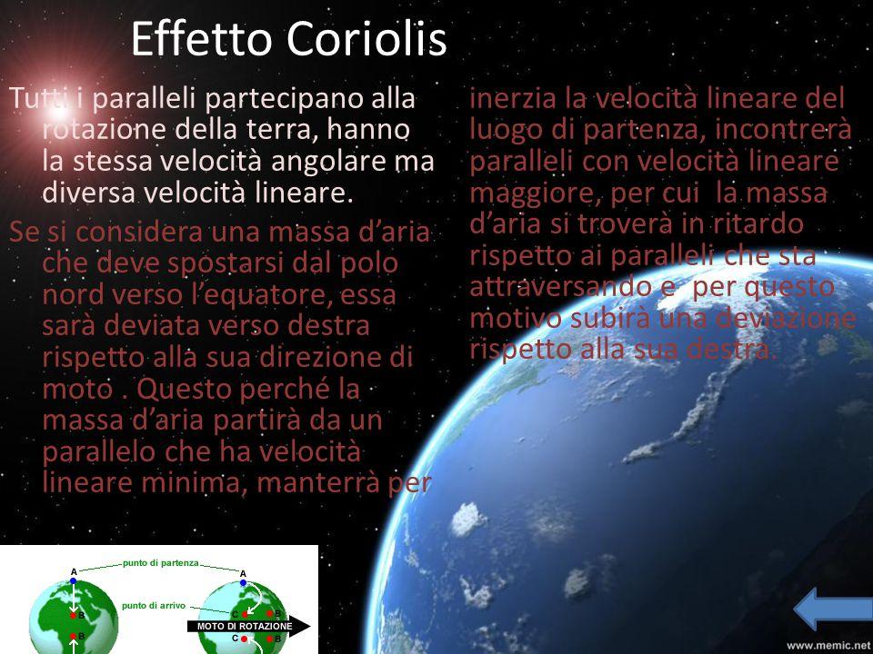 Effetto Coriolis Tutti i paralleli partecipano alla rotazione della terra, hanno la stessa velocità angolare ma diversa velocità lineare. Se si consid
