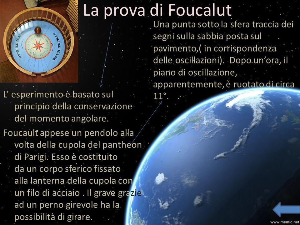 La prova di Foucalut L esperimento è basato sul principio della conservazione del momento angolare. Foucault appese un pendolo alla volta della cupola