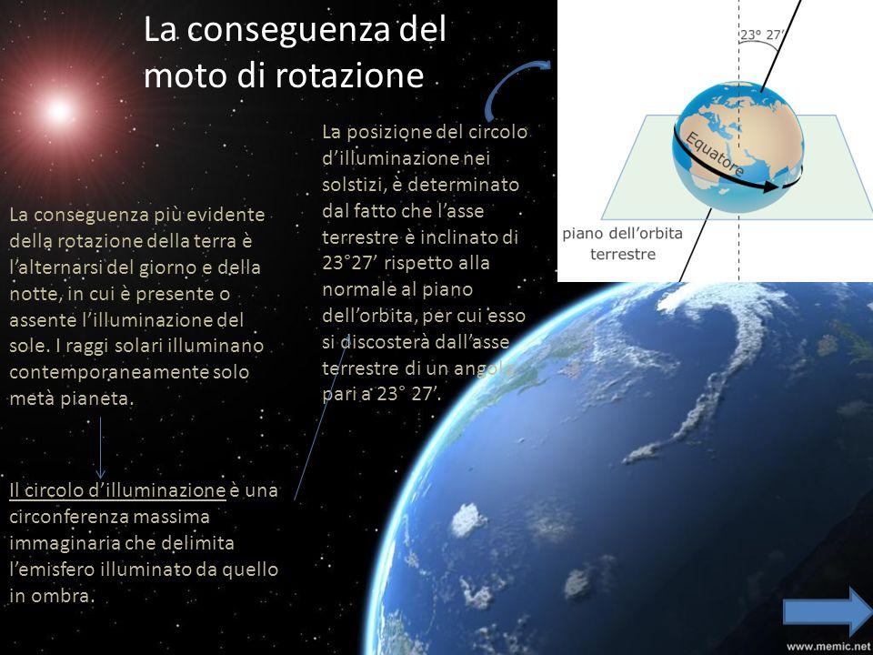 La conseguenza più evidente della rotazione della terra è lalternarsi del giorno e della notte, in cui è presente o assente lilluminazione del sole. I