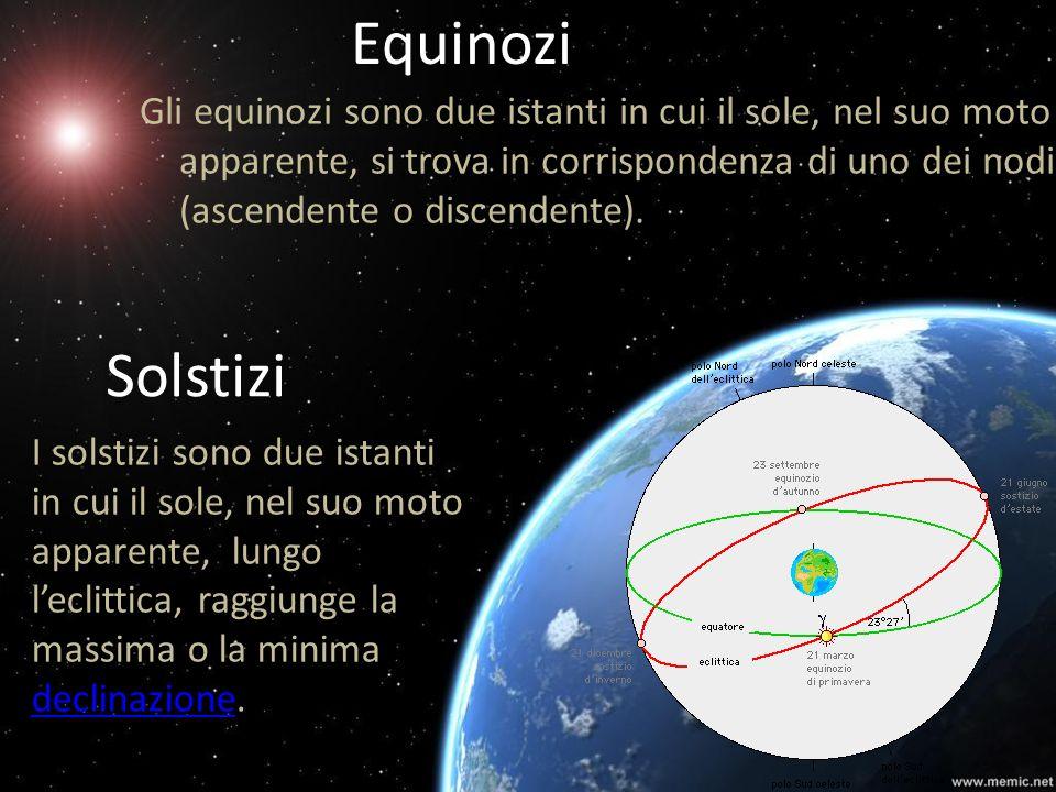 Declinazione La declinazione del sole è la distanza angolare del centro del sole dal piano equatoriale celeste.