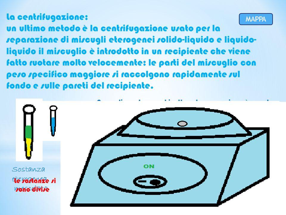 La centrifugazione: un ultimo metodo è la centrifugazione usato per la separazione di miscugli eterogenei solido-liquido e liquido- liquido il miscugl