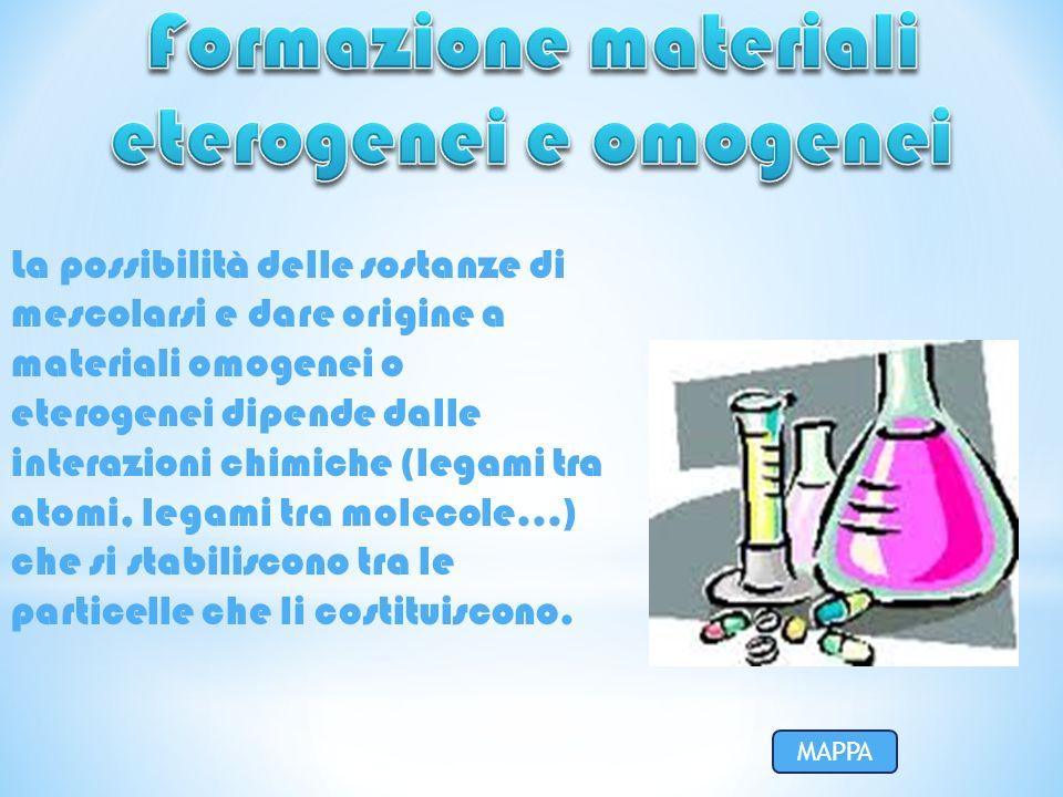 La possibilità delle sostanze di mescolarsi e dare origine a materiali omogenei o eterogenei dipende dalle interazioni chimiche (legami tra atomi, leg