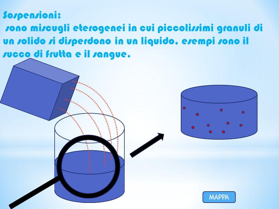 Sospensioni: sono miscugli eterogenei in cui piccolissimi granuli di un solido si disperdono in un liquido, esempi sono il succo di frutta e il sangue