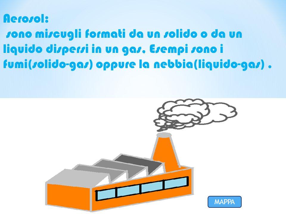 Aerosol: sono miscugli formati da un solido o da un liquido dispersi in un gas, Esempi sono i fumi(solido-gas) oppure la nebbia(liquido-gas). MAPPA