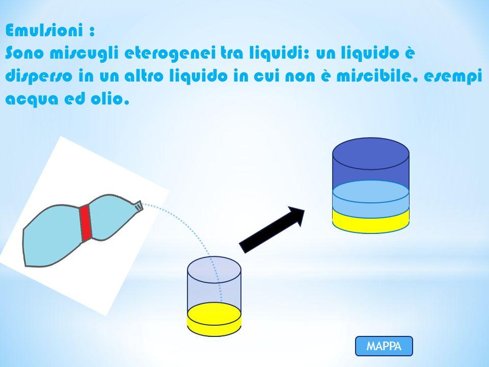 Emulsioni : Sono miscugli eterogenei tra liquidi: un liquido è disperso in un altro liquido in cui non è miscibile, esempi acqua ed olio. MAPPA
