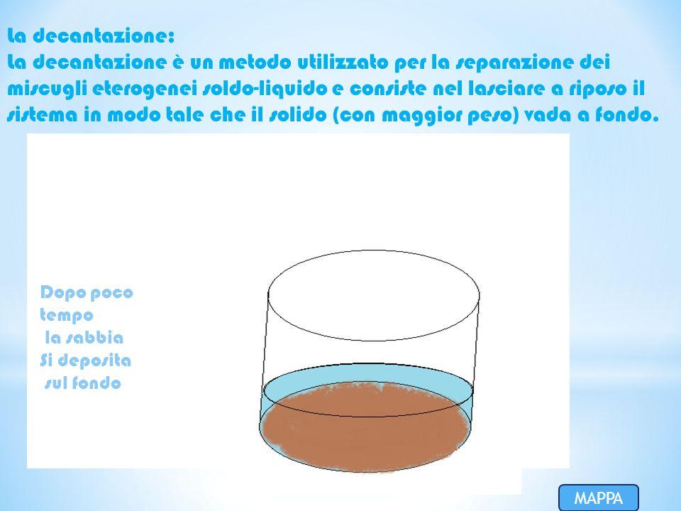 La decantazione: La decantazione è un metodo utilizzato per la separazione dei miscugli eterogenei soldo-liquido e consiste nel lasciare a riposo il s