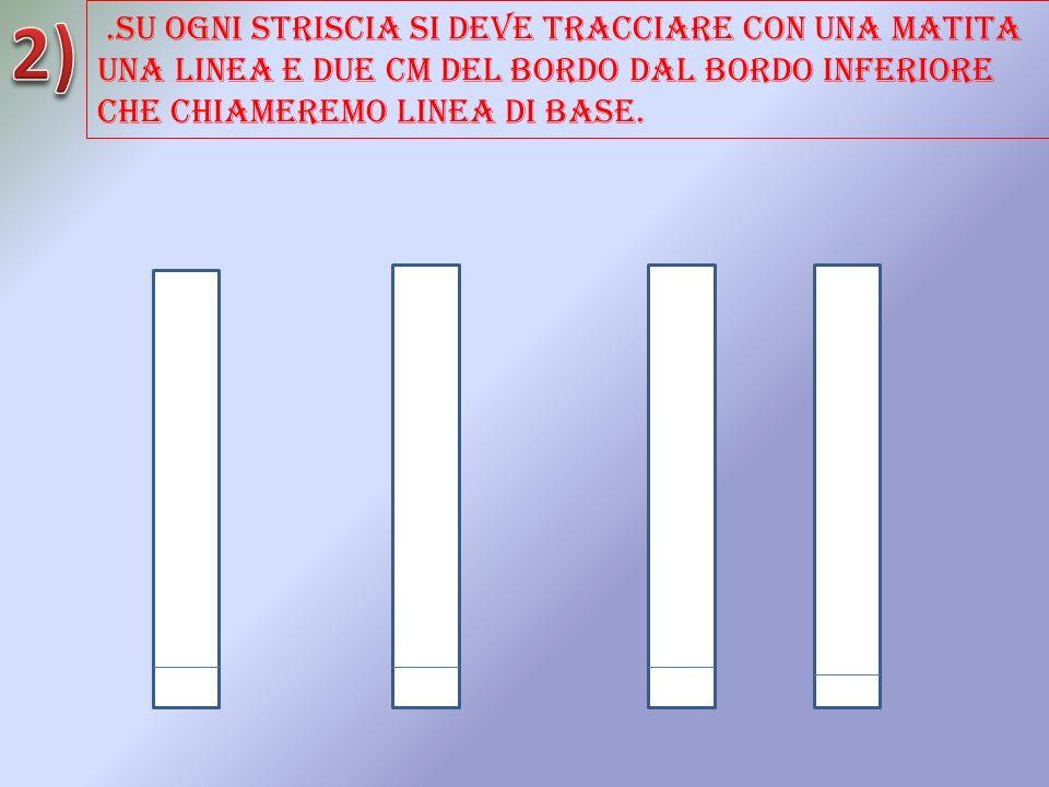 .Su ogni striscia si deve tracciare con una matita una linea e due cm del bordo dal bordo inferiore che chiameremo linea di base.