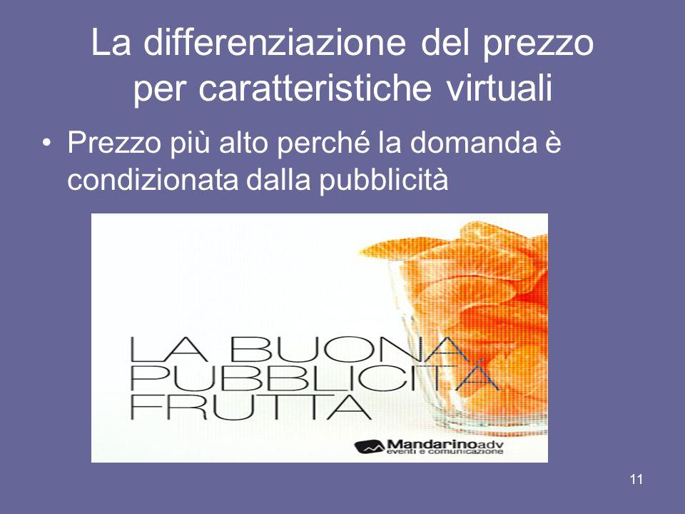 11 La differenziazione del prezzo per caratteristiche virtuali Prezzo più alto perché la domanda è condizionata dalla pubblicità