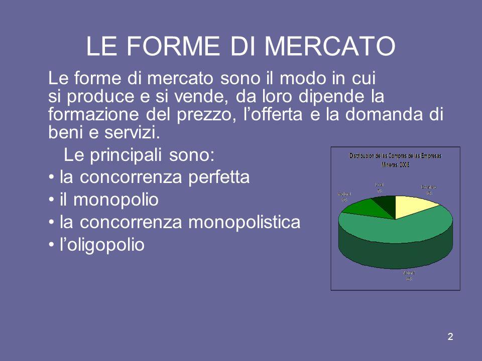 2 LE FORME DI MERCATO Le forme di mercato sono il modo in cui si produce e si vende, da loro dipende la formazione del prezzo, lofferta e la domanda d