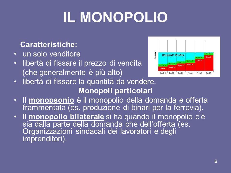 6 IL MONOPOLIO Caratteristiche: un solo venditore libertà di fissare il prezzo di vendita (che generalmente è più alto) libertà di fissare la quantità