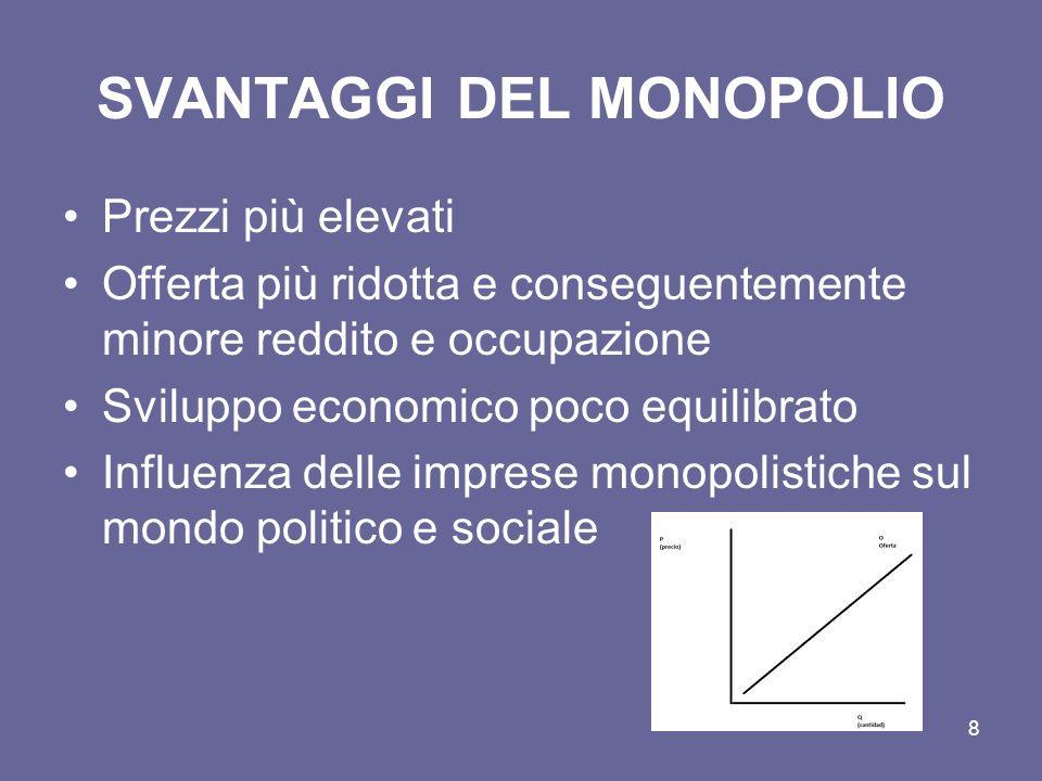 8 SVANTAGGI DEL MONOPOLIO Prezzi più elevati Offerta più ridotta e conseguentemente minore reddito e occupazione Sviluppo economico poco equilibrato I